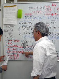 170502_生物の勉強中の写真